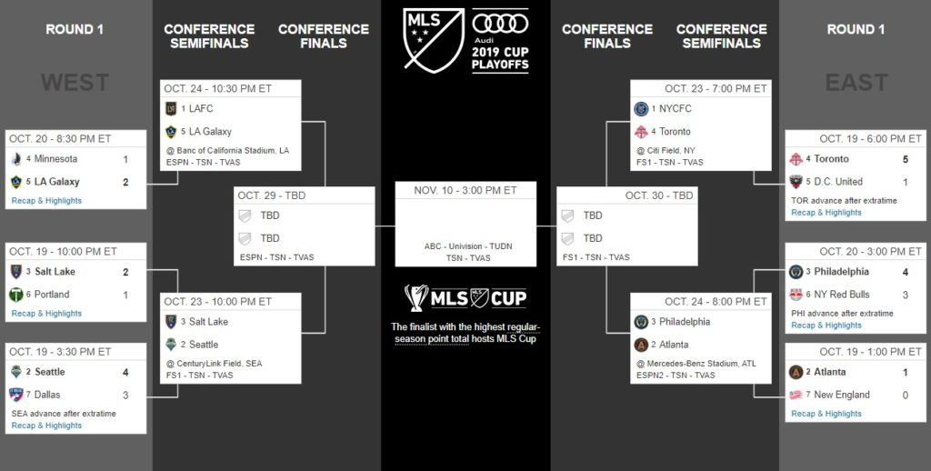 MLS Cup after first playoff